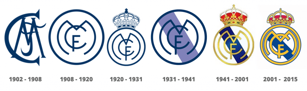 clu de futbol real madrid-escudo