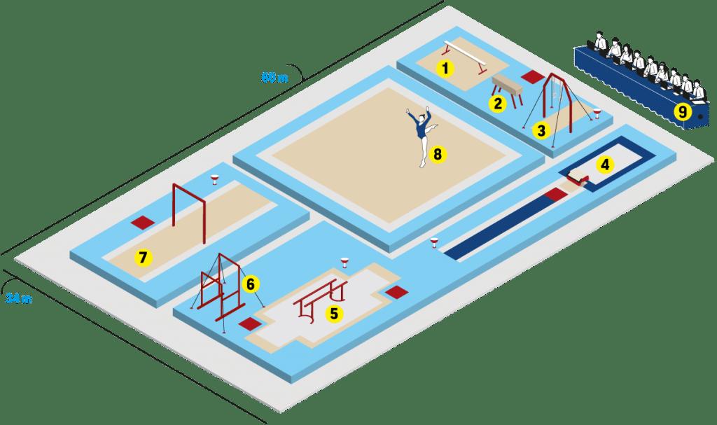 gimnasia-artistica-11