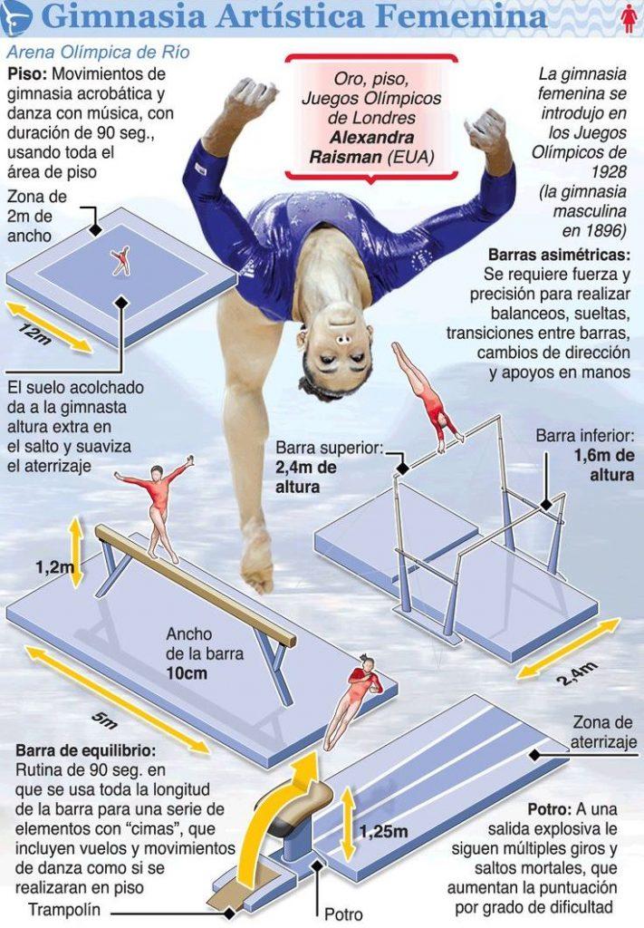 gimnasia-artistica-22