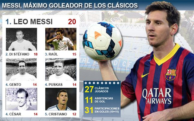 goles del club de futbol real madrid y mas