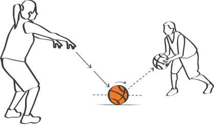 Fundamentos del basquetbol