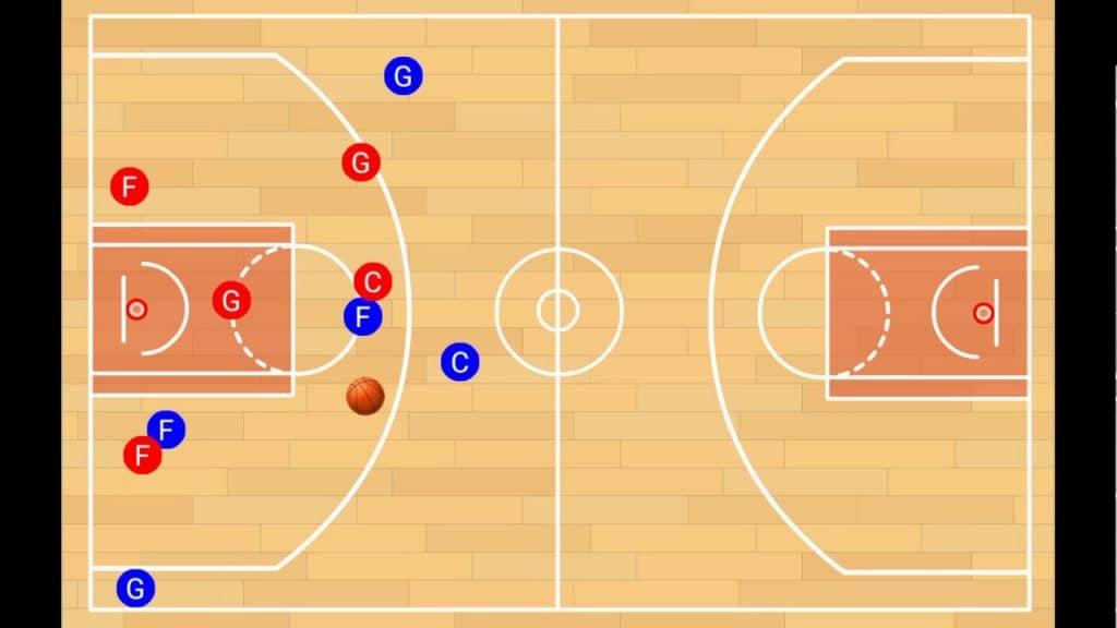 conozca las posiciones en baloncesto