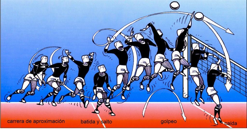 Técnicas de remate en voleibol