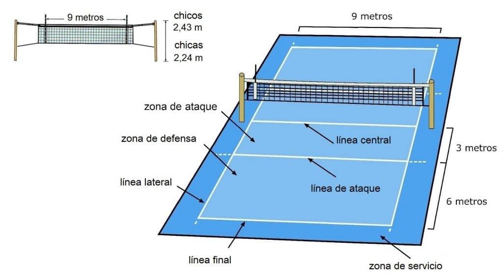 Defensa en voleibol