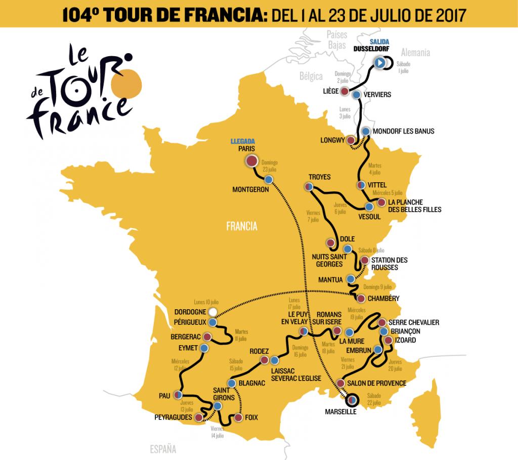 Tour-de-Francia-4
