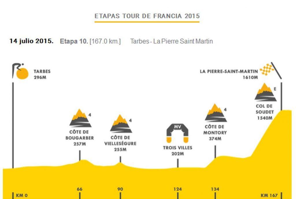 Tour-de-Francia-5